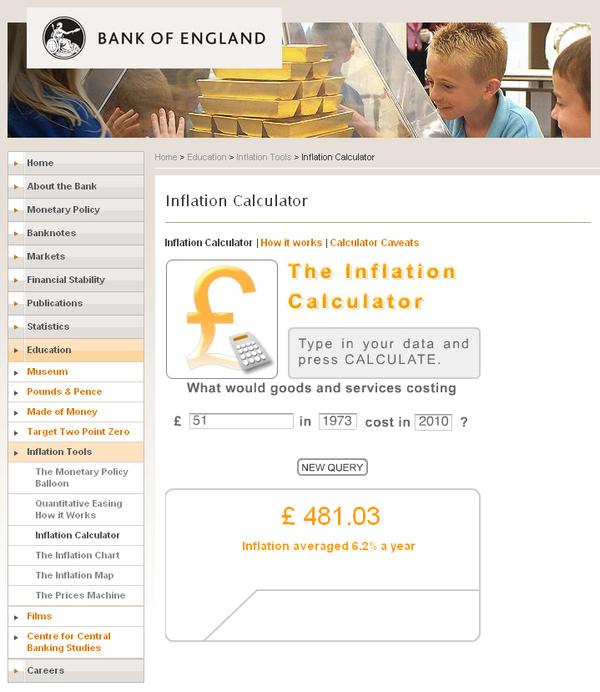 BoE inflation